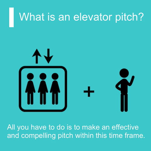 90 seconds to understand what an elevator pitch is