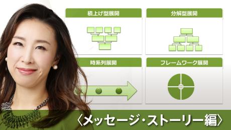 インパクト図解・プロの資料作成講座【3】メッセージ・ストーリー編
