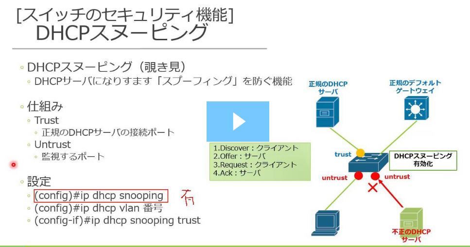 CCNP SWITCHオンライン講座サンプルのサンプル画像