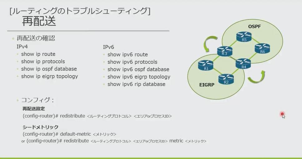 CCNP TSHOOTオンライン講座のサンプル画像