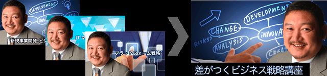 平野敦士カールのオンライン講座が3つセット