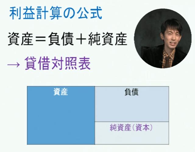 山田真哉のオンライン会計講座の図解のサンプル
