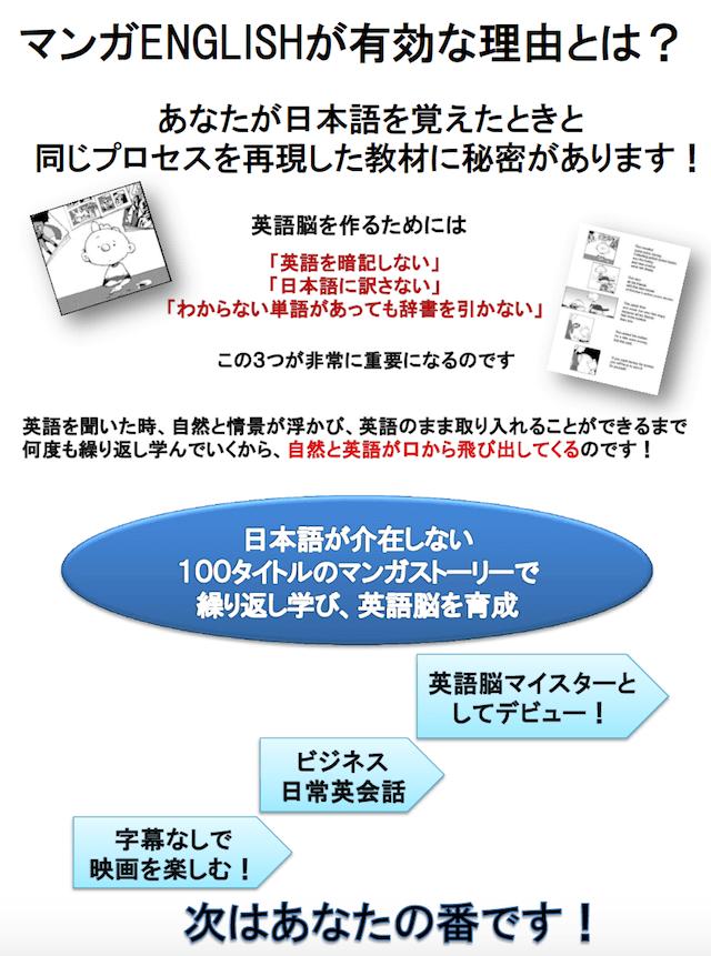 マンガENGLISHが有効な理由とは?あなたが日本語を覚えたときと同じプロセスを再現した教材に秘密があります!英語脳を作るためには「英語を暗記しない」「日本語に訳さない」「わからない単語があっても辞書を引かない」この3つが非常に重要になるのです。英語を聞いた時、自然と情景が浮かび、英語のまま取り入れることができるまで何度も繰り返し学んでいくから、自然と英語が口から飛び出してくるのです!日本語が介在しない100タイトルのマンガストーリーで繰り返し学び、英語脳を育成。字幕なしで映画を楽しむ!ビジネス日常英会話!英語脳マイスターとしてデビュー!次はあなたの番です!