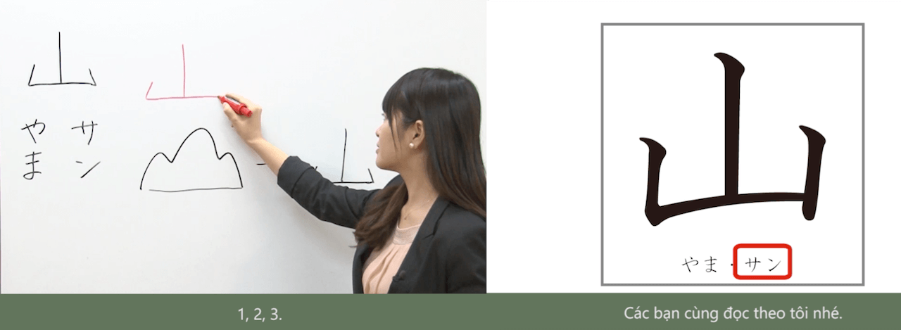 An image of a Japanese woman is writing Kanji on a whiteboard